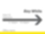 CorfluteSigns_450x600_V2.png