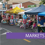 Outdoor Markets Signage Solutions
