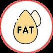fat_2x.png