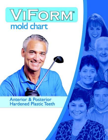 ViForm® Teeth