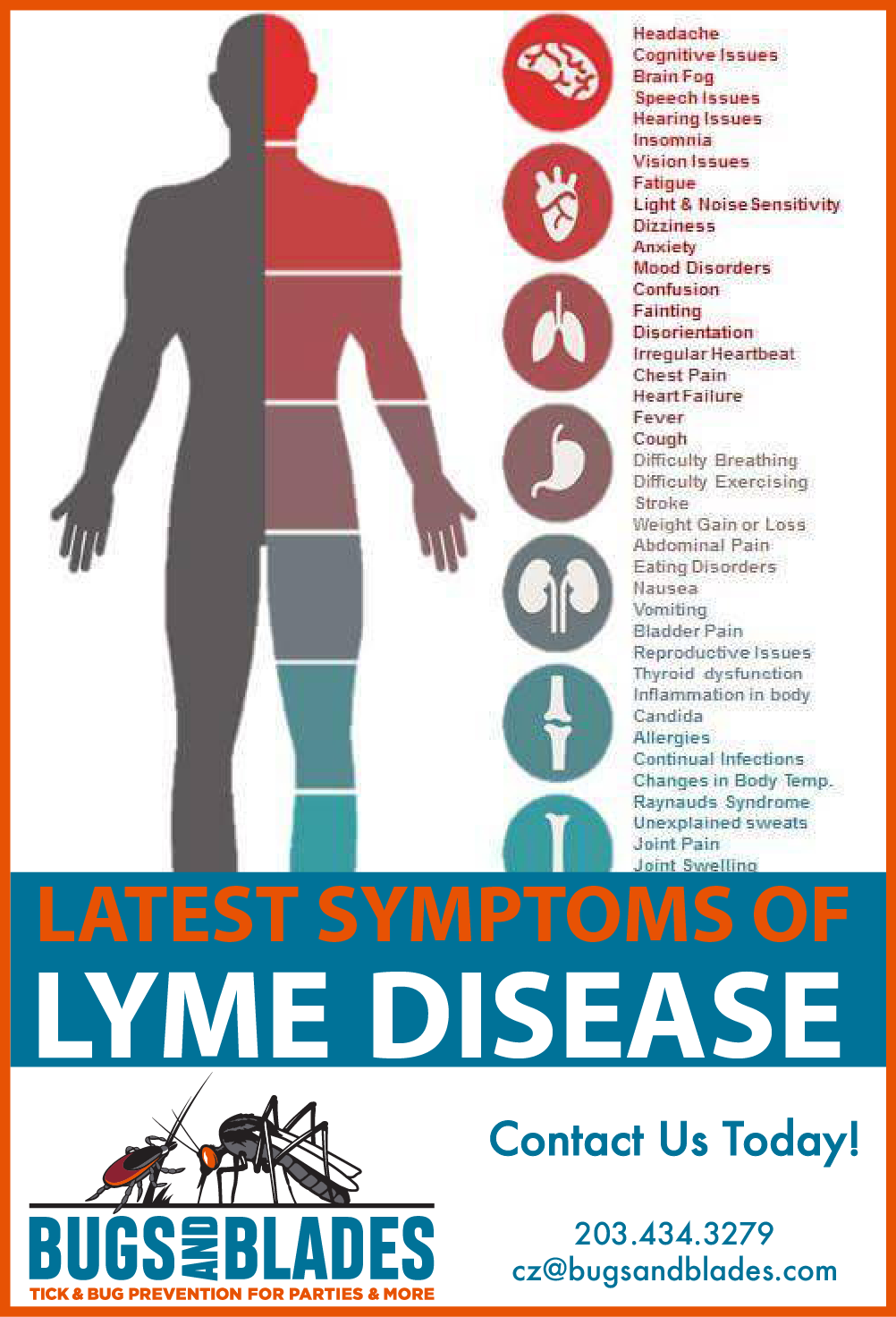 Latest Symptoms of LYME DISEASE