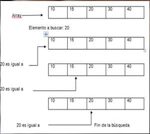 Contenido opciones binarias ebook 52