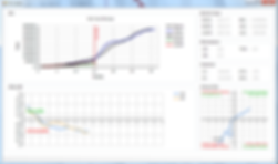 MS Project EV Charts earned value