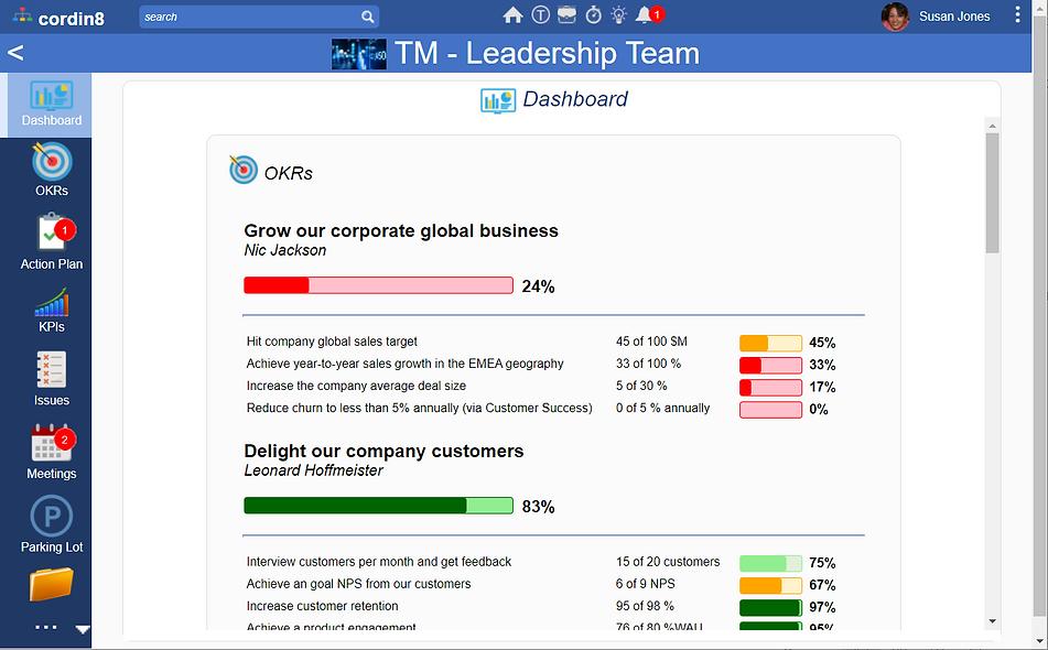 Leadership team dashboard 3.png