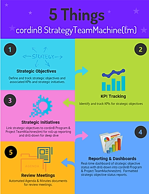 5-things strategy teammachine.png