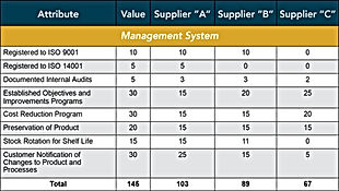 Multi-criteria scorecard.jpg