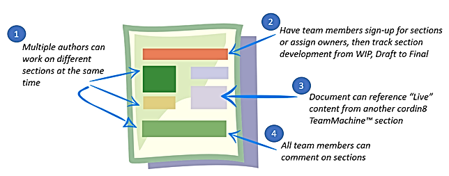 Smart collab team docs without header.pn