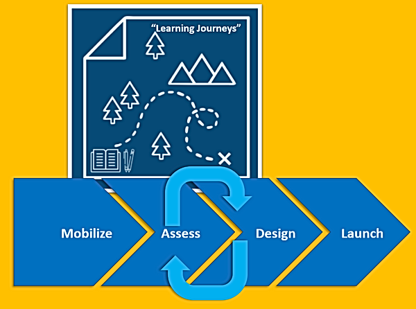 Services framework.png