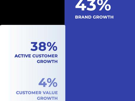 Customer Value… on the Mark