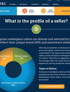 Enterprise Marketplace Seller Report