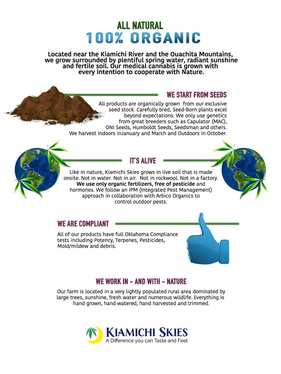 ORGANICinfographic_website.png