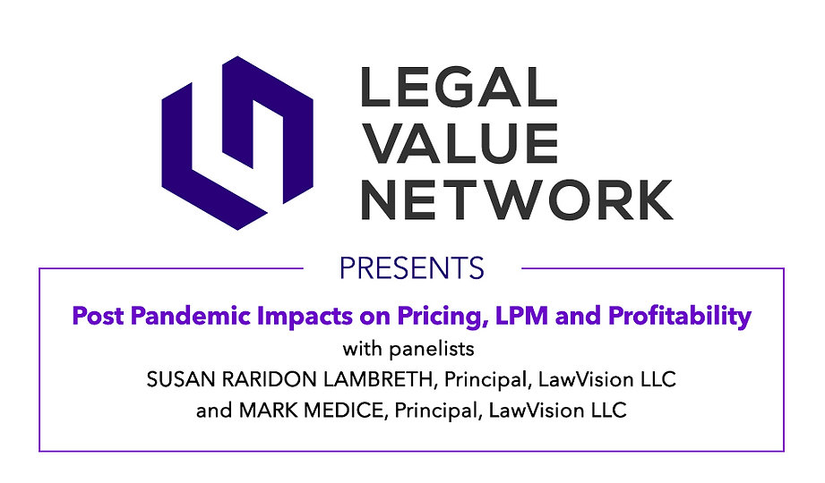 Post Pandemic Impacts on Pricing, LPM and Profitability