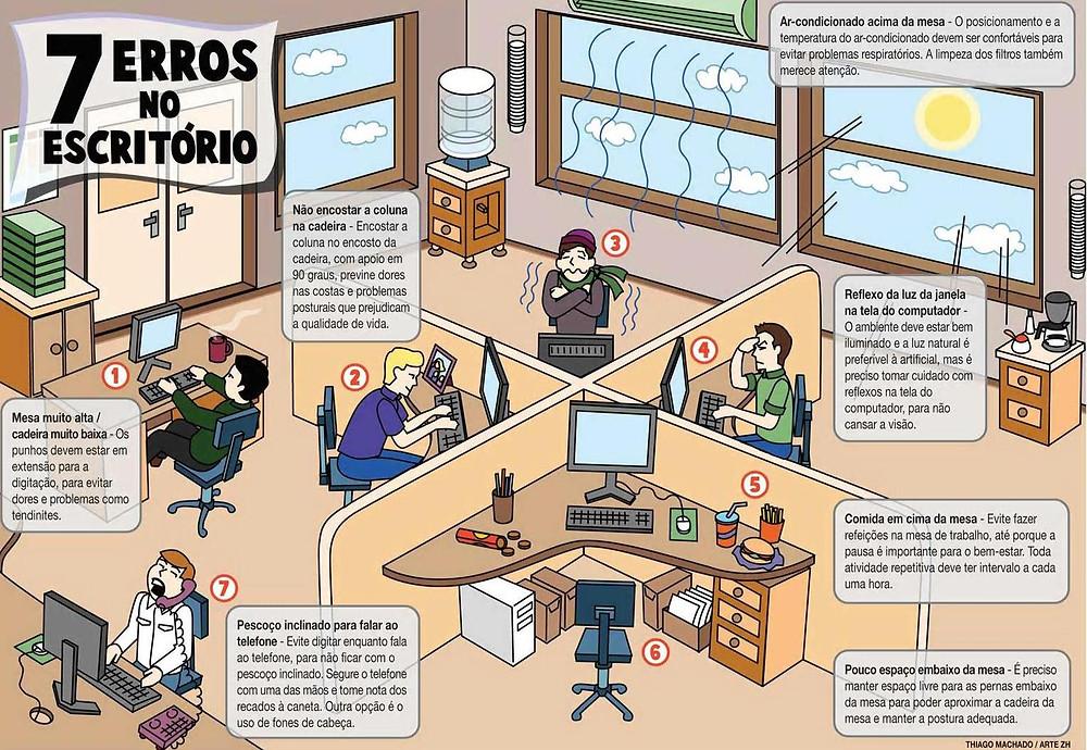 7 erros no escritório - Ergonomia