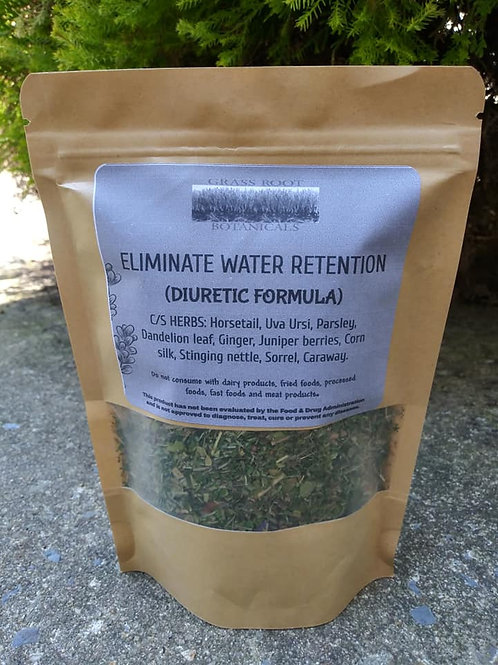 Eliminate Water Retention (Diuretic Formula)