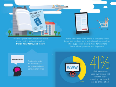 Infographic:  Why Print Matters
