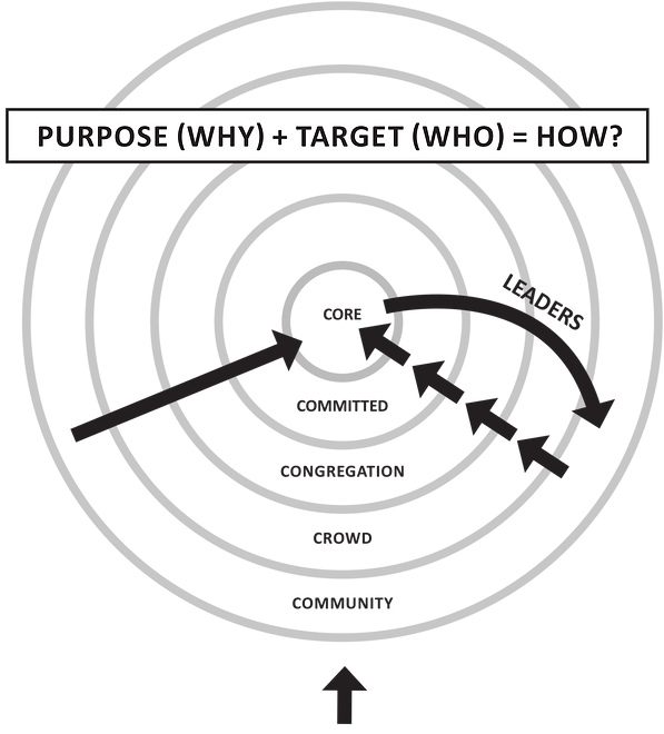 discipleship_plan.png