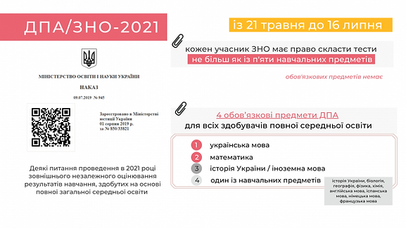 11_09_2020-Kopiya-_ZNO-2020_-pidsumky-pr