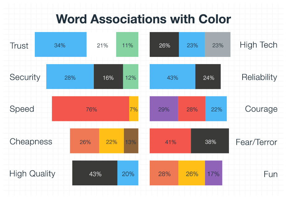 joe hallock word associations with color