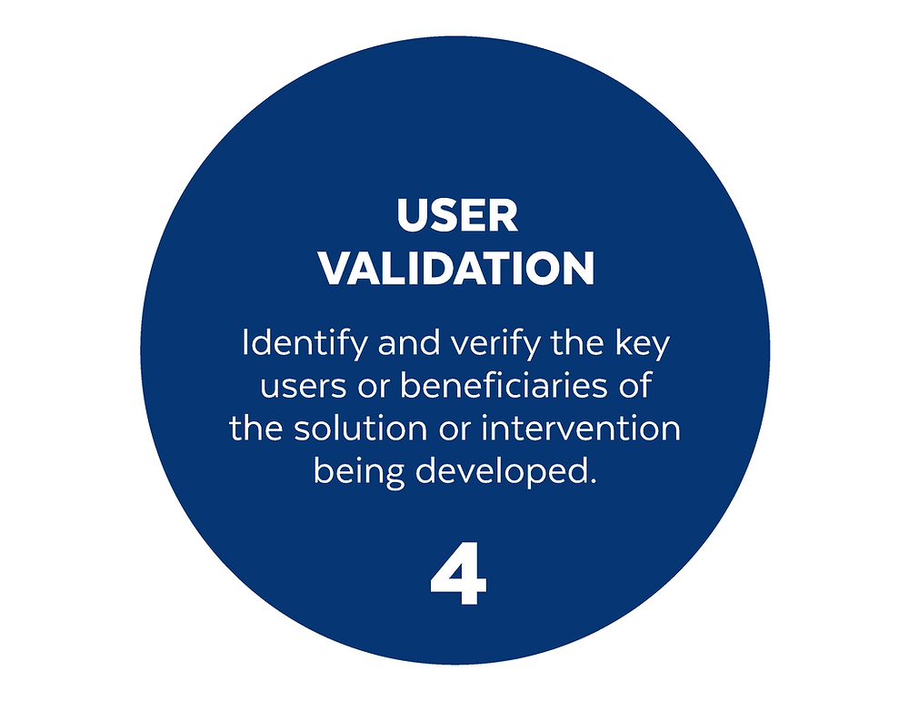 blue circle with number 4 User Validation and brief description