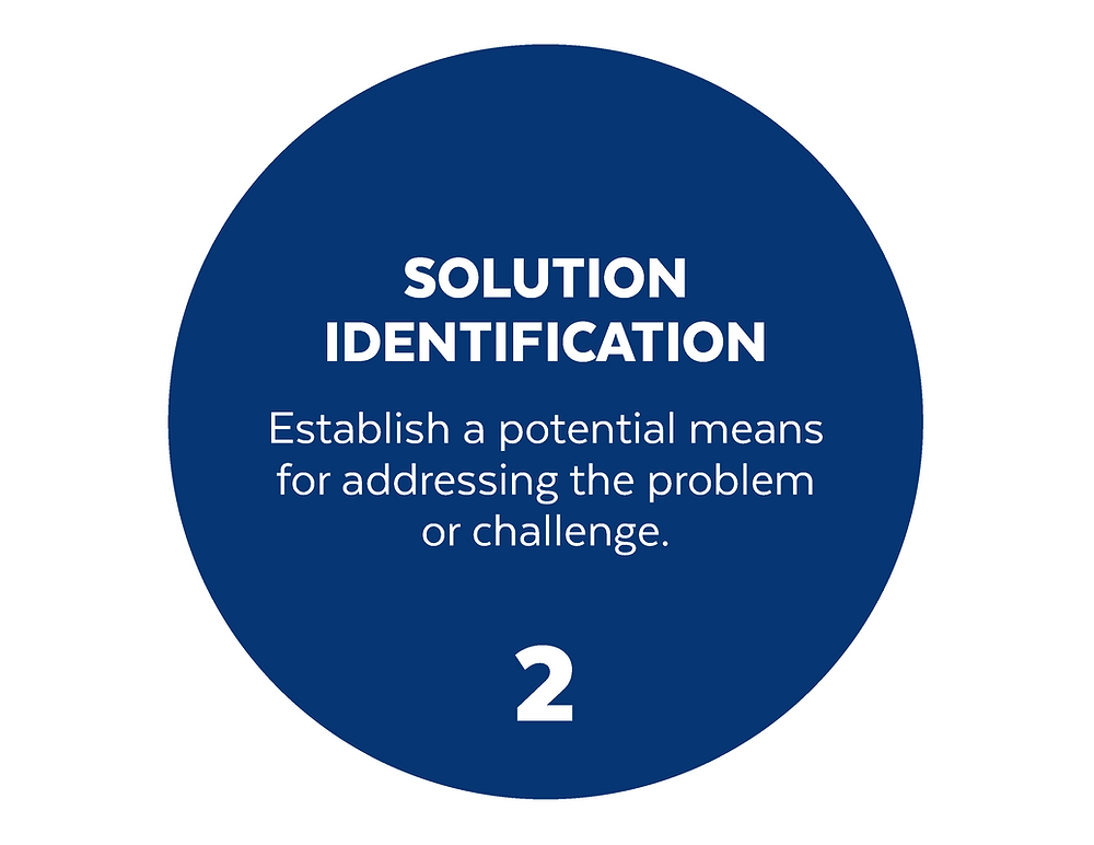 blue circle with number 2 Solution Identification and brief description