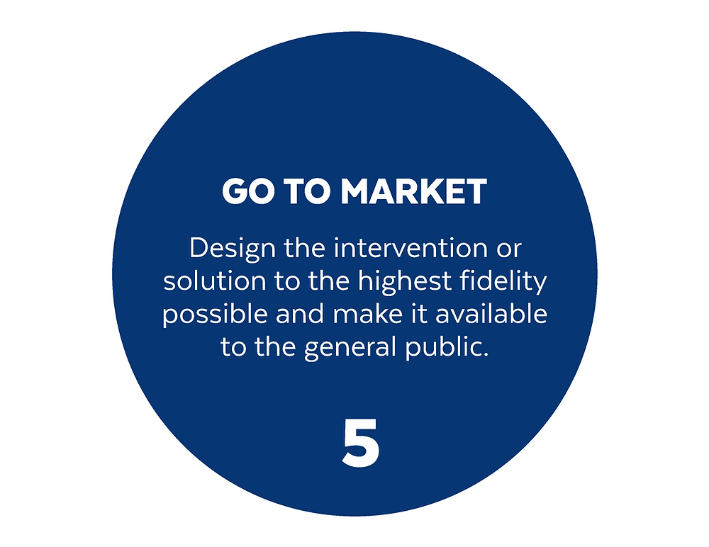 blue circle with number 5 Go to Market and brief description