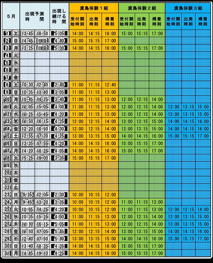 2021年5月渡島表