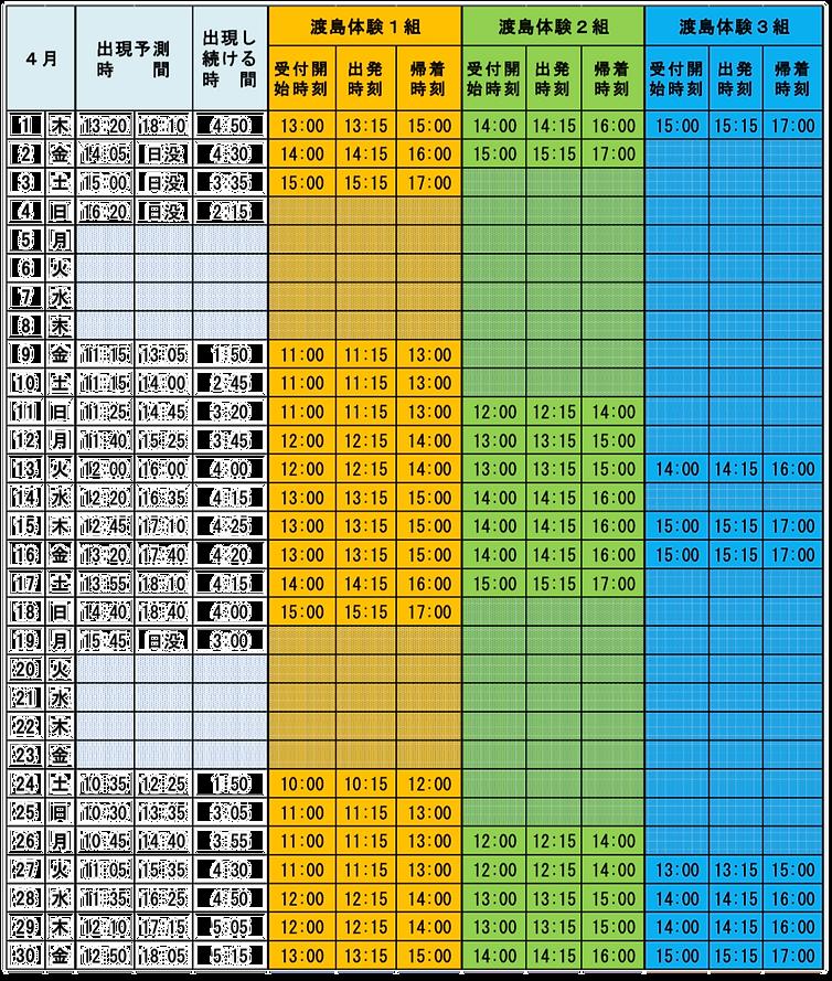 2021年4月渡島表