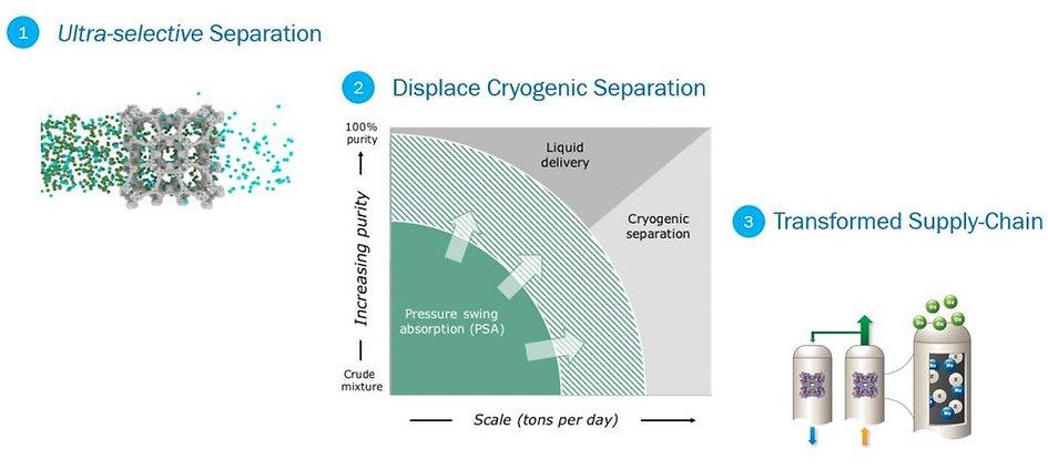 DisplacingCryo_separation-1-1024x458.jpg