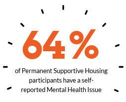 64% mental health.jpg