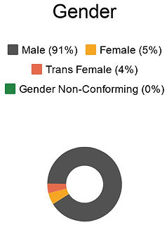 gender_PSH.jpg
