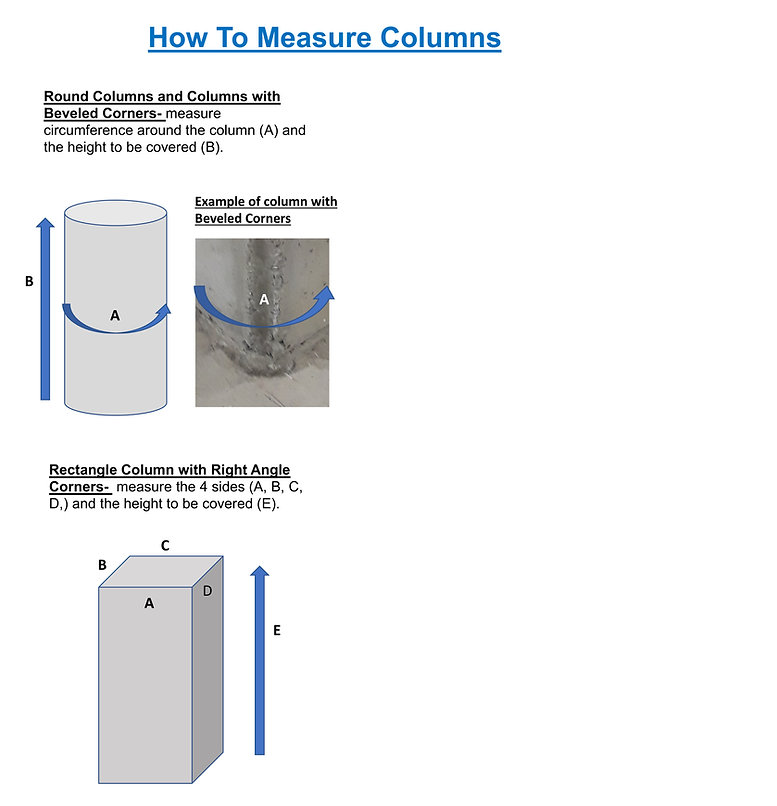 How To Measure Columns Aug 2020.jpg
