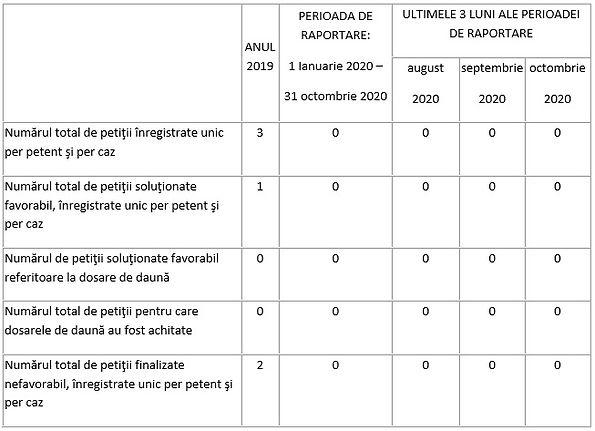 Petitii_202010.jpg