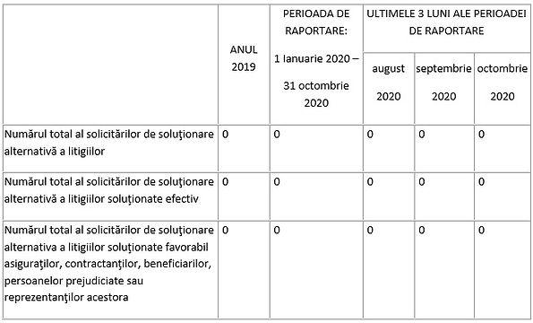 Litigii_202010.jpg