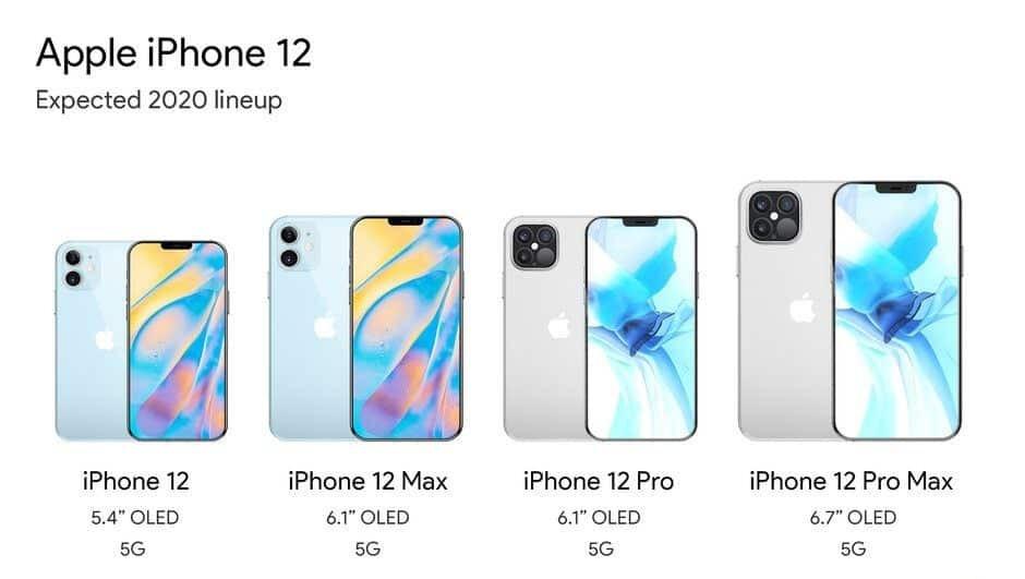 Iphone 12 Tetra Teqnix