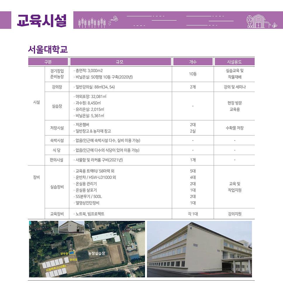 2020-귀농귀촌-홈페이지-교육시설-서울대학교.jpg