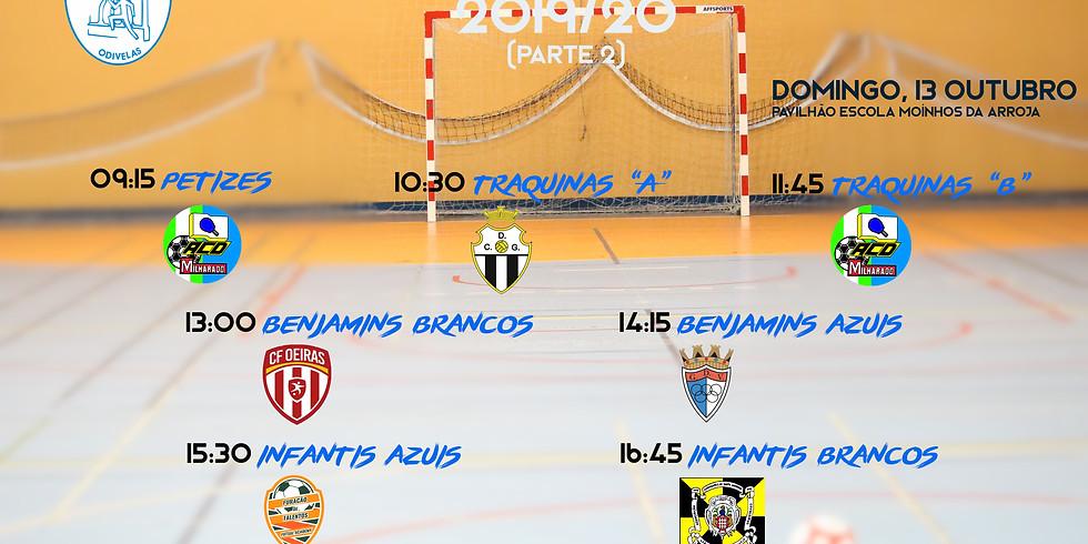 Apresentação Futsal 2019/20 (parte 2)