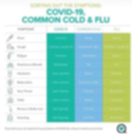 COVID 19 Info 1.jpg