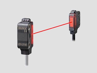 Система GAP-control для RoboZet