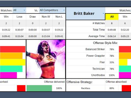 SMF2: Thunder Rosa vs. Dr. Britt Baker, DMD