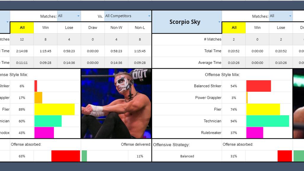 SMF 10: TNT Champ Darby Allin vs Scorpio Sky