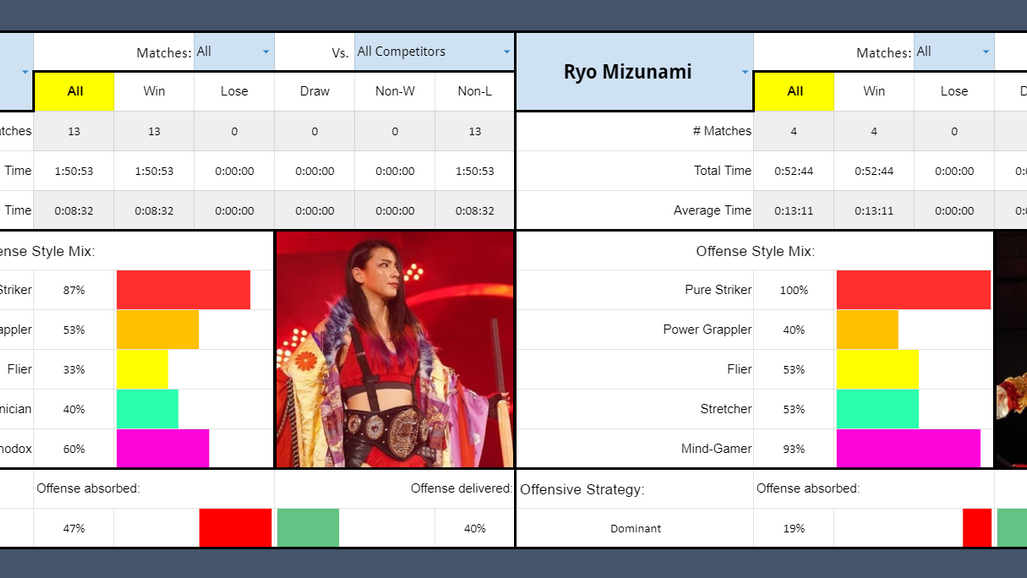 SMF 9: Tournament winner Ryo Mizunami vs Champ Hikaru Shida!!!