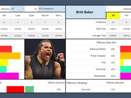 SMF6: Nyla Rose vs Dr. Britt Baker, DDS