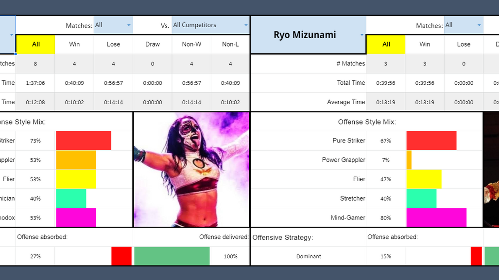 SMF8: FINALS! Ryo Mizunami vs. Nyla Rose