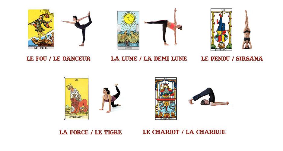 Tarot et yoga