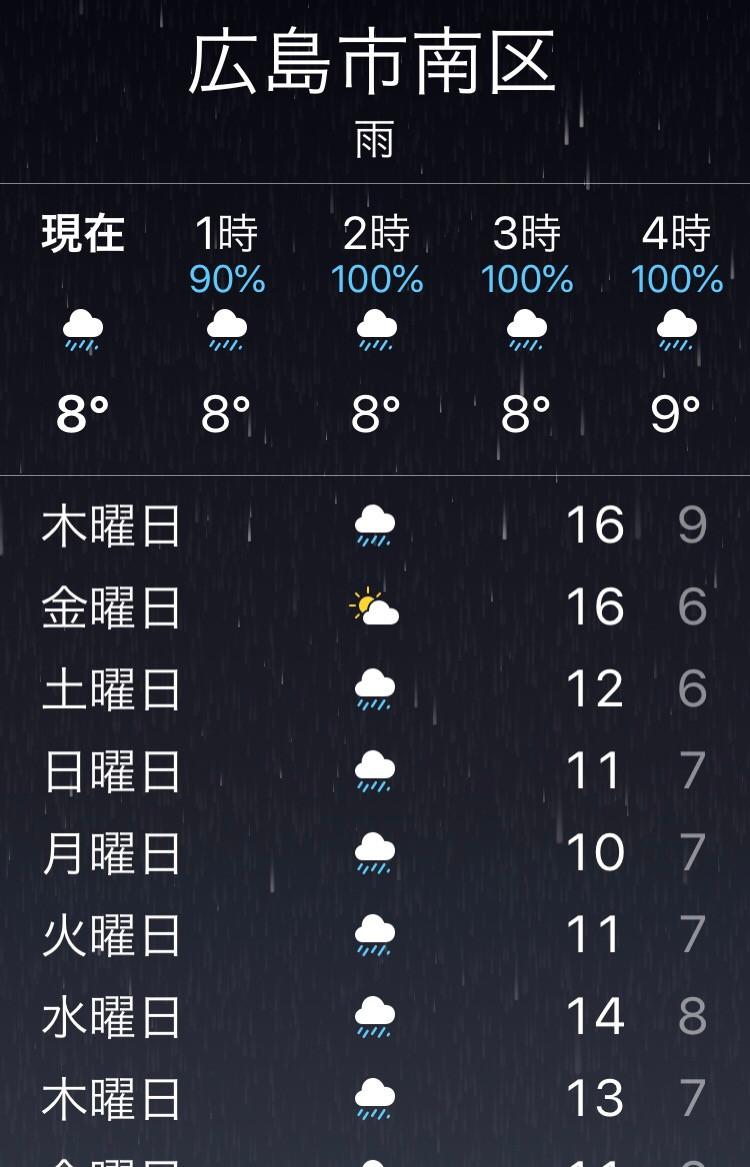 区 広島 市 天気 南