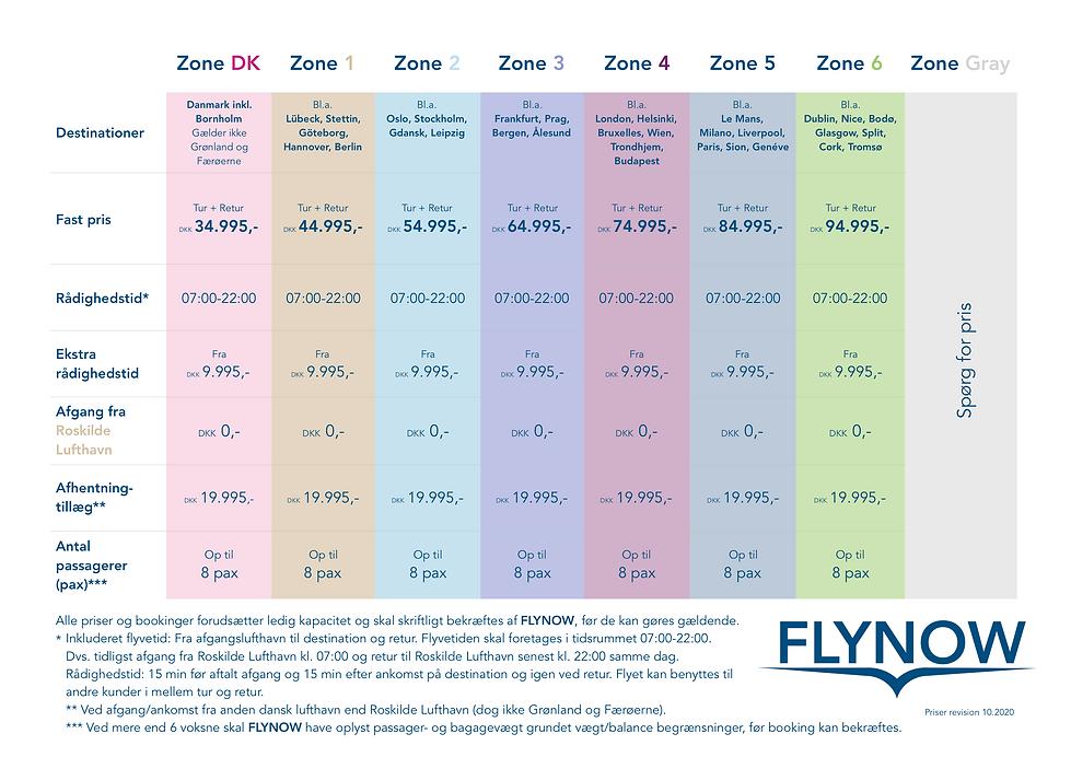 FLYNOW_Zonepris_Efterår_2020.png