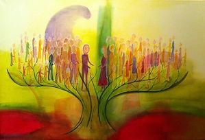 Systembild von Andrea Linzer: Wenn Mann und Frau sich begegnen, begegnen sie unbewusst auch dessen Herkunftsfamilie