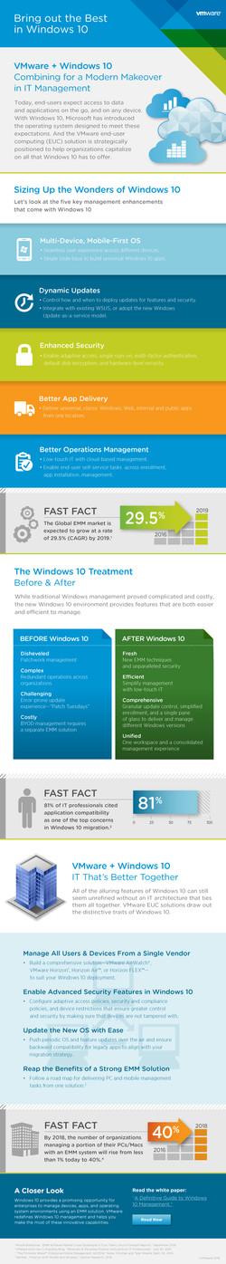 Infographic / VMware + Windows 10