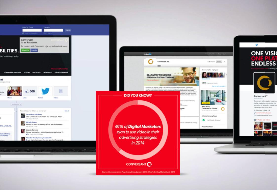 Social Media Campaigns / Conversant