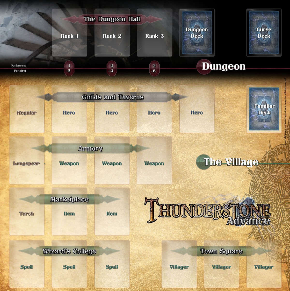 TS7Board-Village+Dungeon